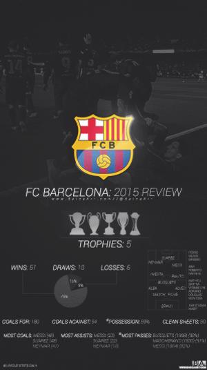 FC Barcelona wallpaper titled FC Barcelona Logo Wallpaper