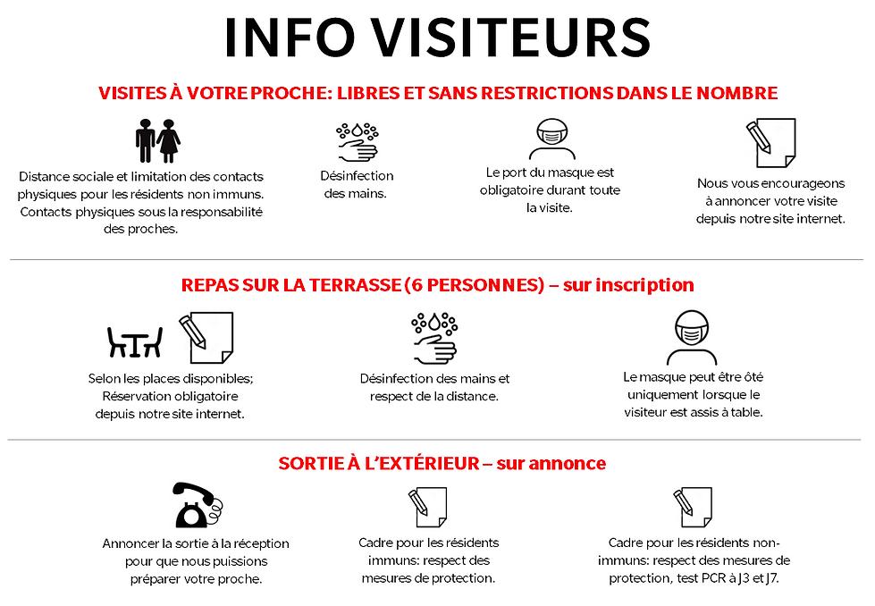 INFO VISITEURS.png