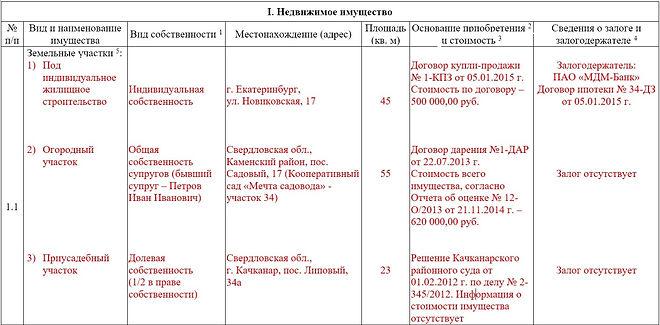 образец заполнения списка кредиторов и должников гражданина