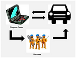 Update Vehicle Information Service.PNG