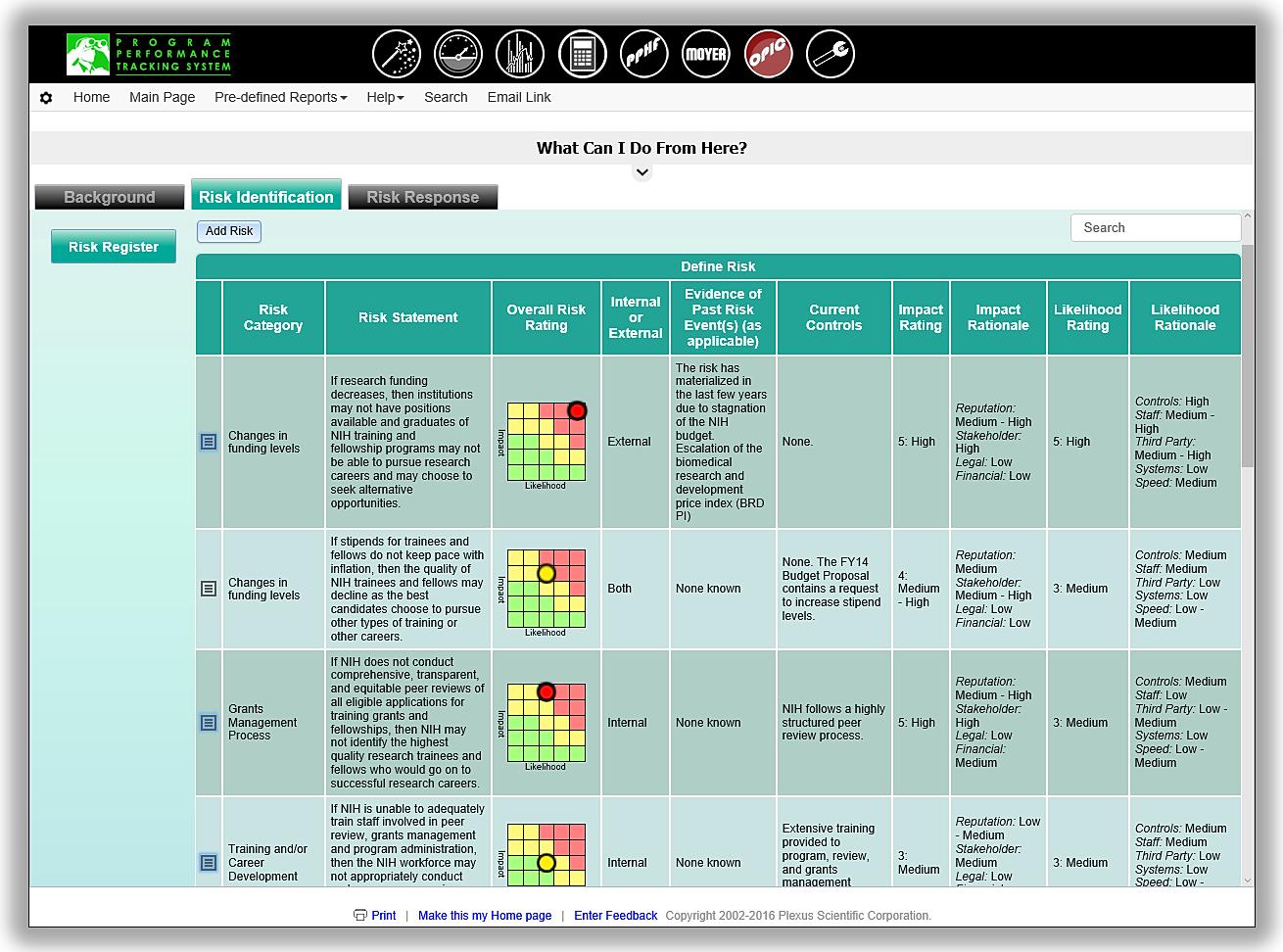 Plexus Scientific Corporation Sample Risk Register