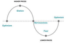 Market Cycle.jpg
