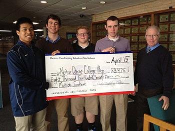 Notre Dame College Prep $8,475