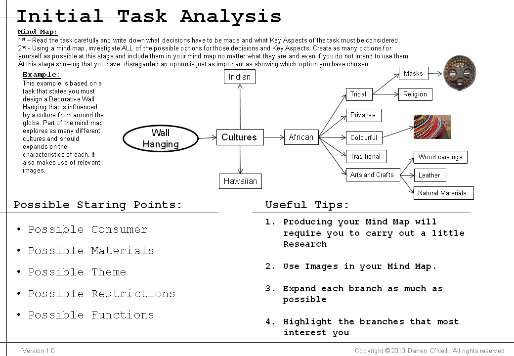 how to write a task analysis