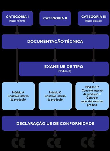Esquema_marcação_CE_-regulamento.png