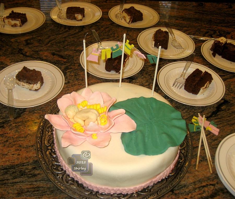 Chocolate Cake Filling