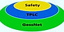 ISO 14971 risk management and assurance case software