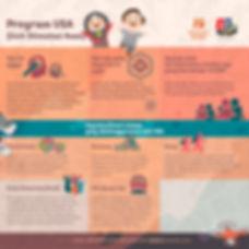 Program Unit Stimulasi Anak (USA)