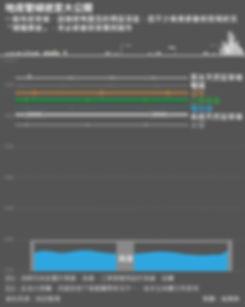 20190625-SMG0035-氣爆專題_A一般市區地下管線分層 複本.jpg