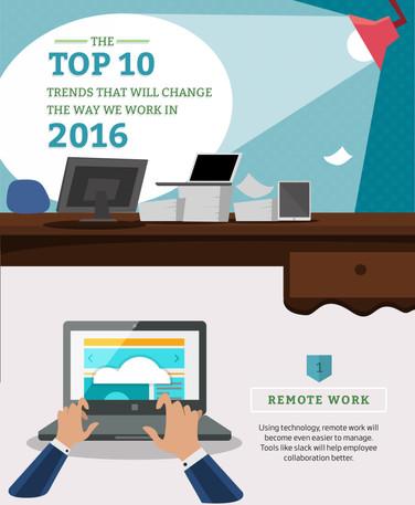 Best Infographic best infographic maker free : Top 10 Trends That will Change the way we Work in 2016 ...