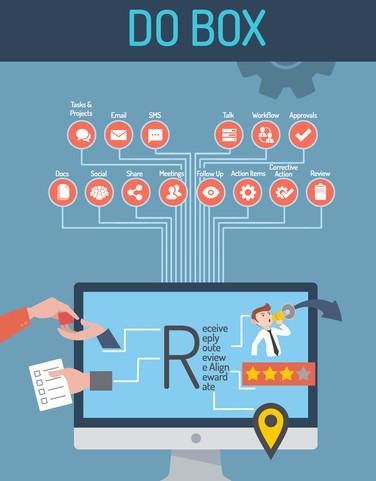 Do Box | Infographic design agency