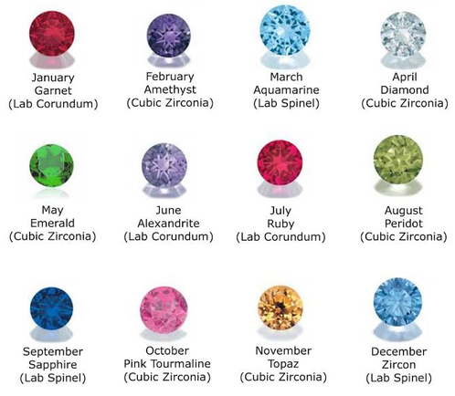aries months are march and april color may not be exact in picture