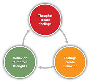 Behavioral+Health