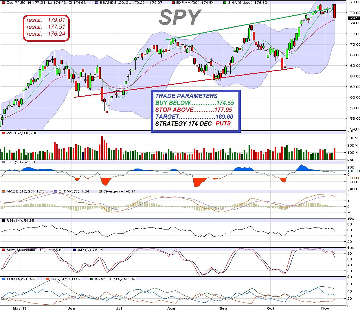 Spy options trading times