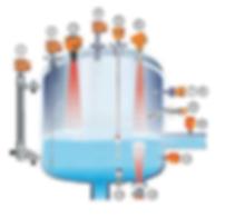 hycontrol-Mesure Liquides.png