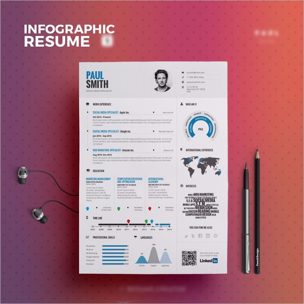 Definition of infographic resume