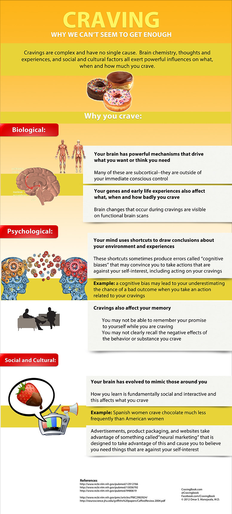 PSYCOLOGICAL AFFECTS ON ADDICTIONS