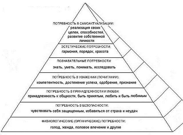 Астрология взглядом скептика 8