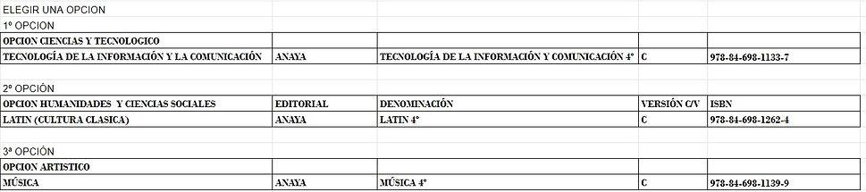 LIBROS 4TO ESO OPCIONES.jpg