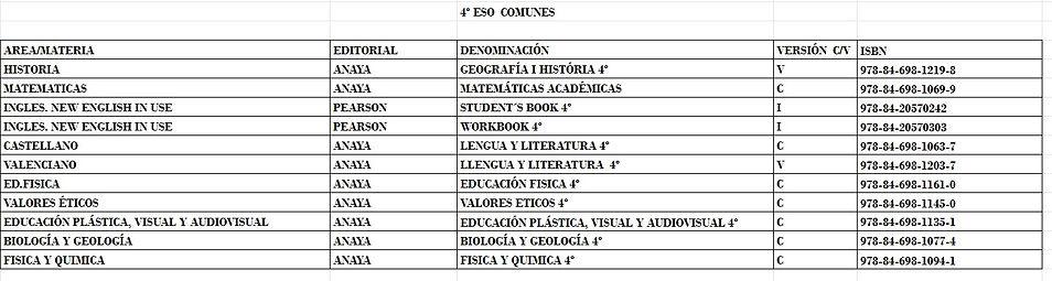 LIBROS 4TO ESO COMUNES.jpg