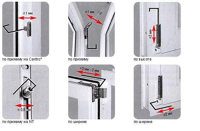 Инструкция по регулировке пвх окон различных производителей.