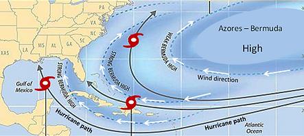 Hurricane Predictions Global Weather Oscillations