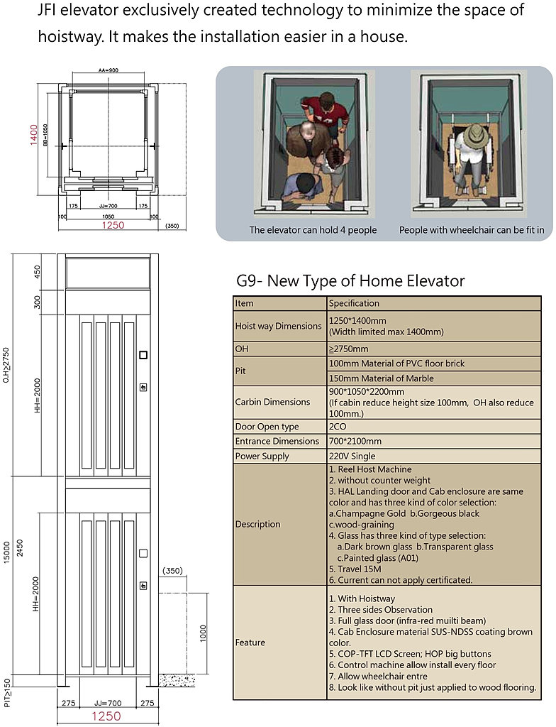Home elevator dimensions - 2co Central Opening