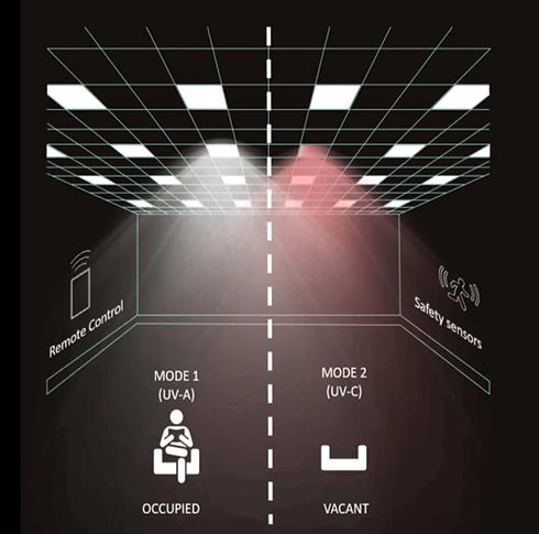 UV-C Room.jpg