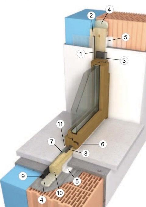 Controtelai finestre falsi telai finestre cassonetti coibentati controtelaio termico e - Isolare le finestre ...