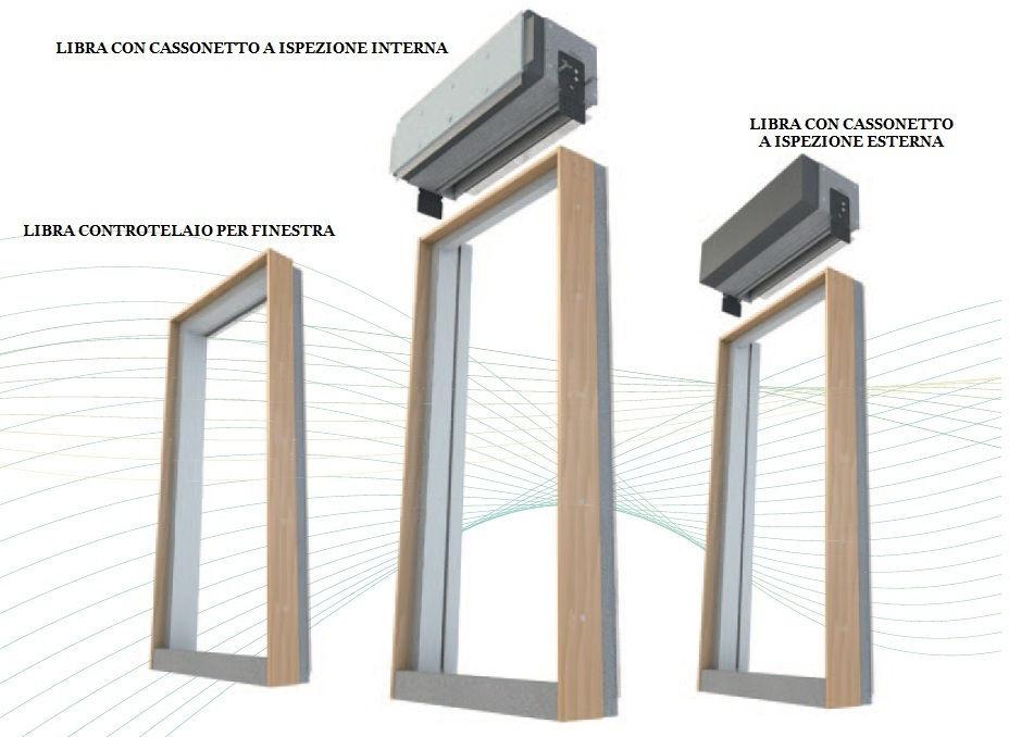 Controtelai finestre falsi telai finestre cassonetti - Aeratore termico per finestra ...