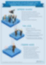 checklist_rendez_vous_commercial_modifié