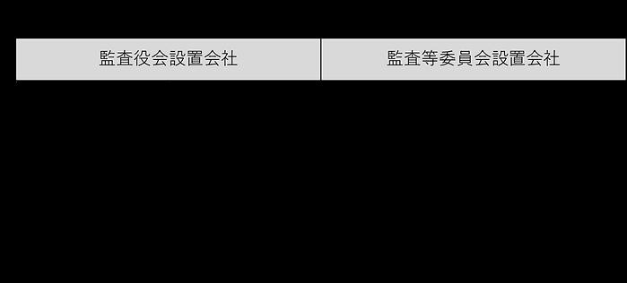 大会社監査.png