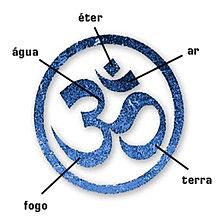 Símbolo do Hinduísmo