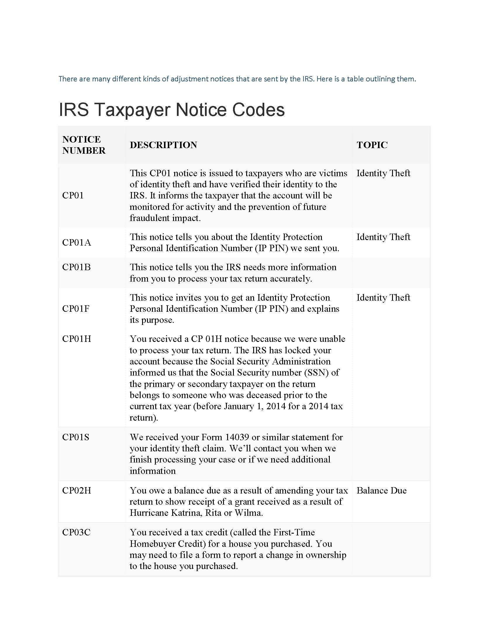 Table of irs adjustment notices ustaxservices falaconquin