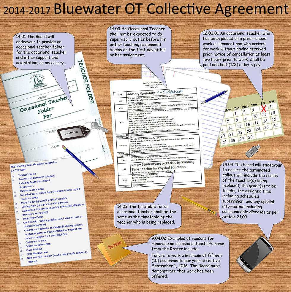 bluewater ots collective agreement our collective agreement <