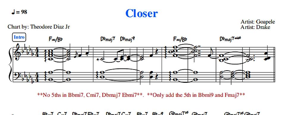 Piano drake piano chords : CLOSER-GOAPELE