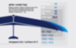 Atos weight and wingspan.jpg