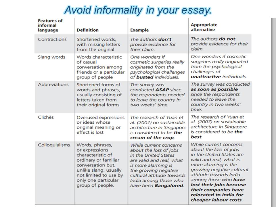 Words Not To Use In A Formal Essay