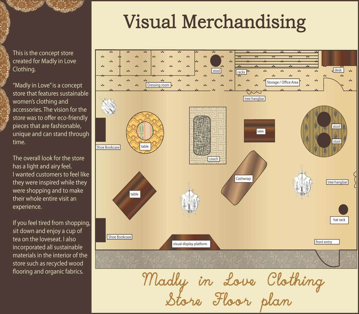 visual merchandising and the creation of • windows designing accordingly with the creative director and creation of the visual merchandising book and visual merchandising guidelines for the worldwide network.