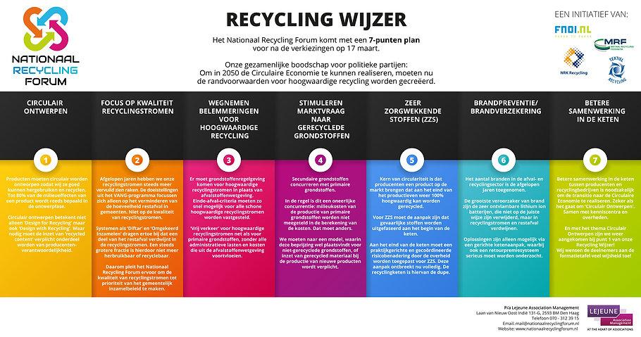 NRF Recycling Wijzer
