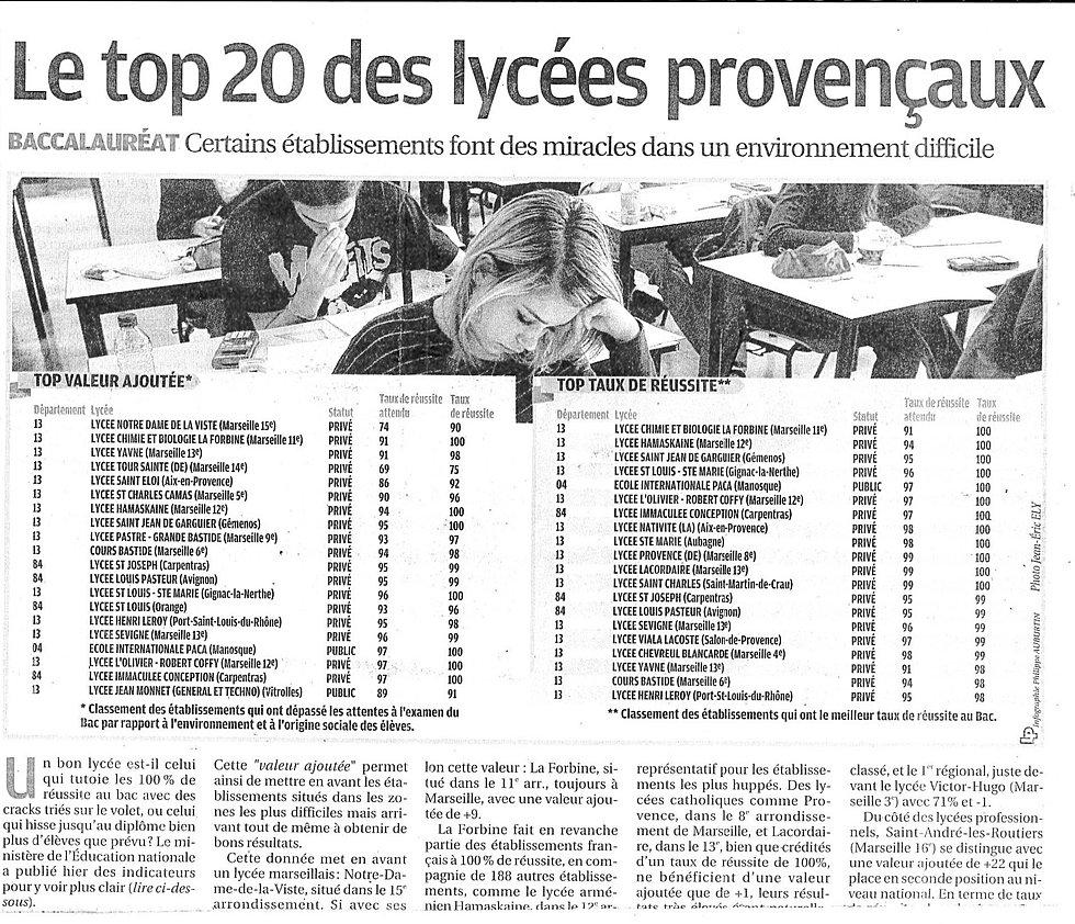 Top des 20 lycées provençaux