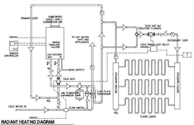 Wiring Diagram Tankless Water Heater : Piping diagram for tankless water heater readingrat