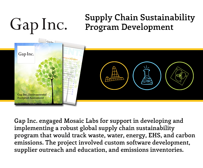 gap inc supply chain About gap inc's global supply chain & product operations from cotton to customer, our global supply chain and product operations organization is comprised of over 7,000 employees who source, make, and deliver gap inc's iconic american style.
