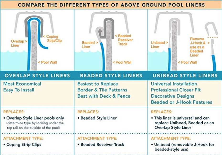 Illinois Above Ground Pool Installer Liner Replacement