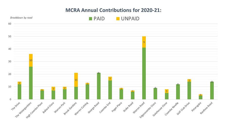 Contributions May 24 2021.jpg