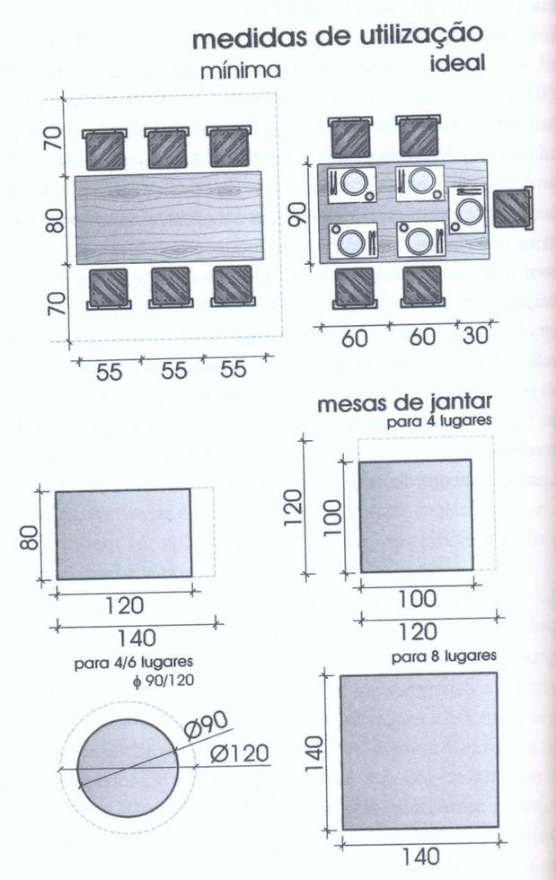 Famosos Sala de jantar na medida certa: dicas de decoração e tamanhos de  BZ65