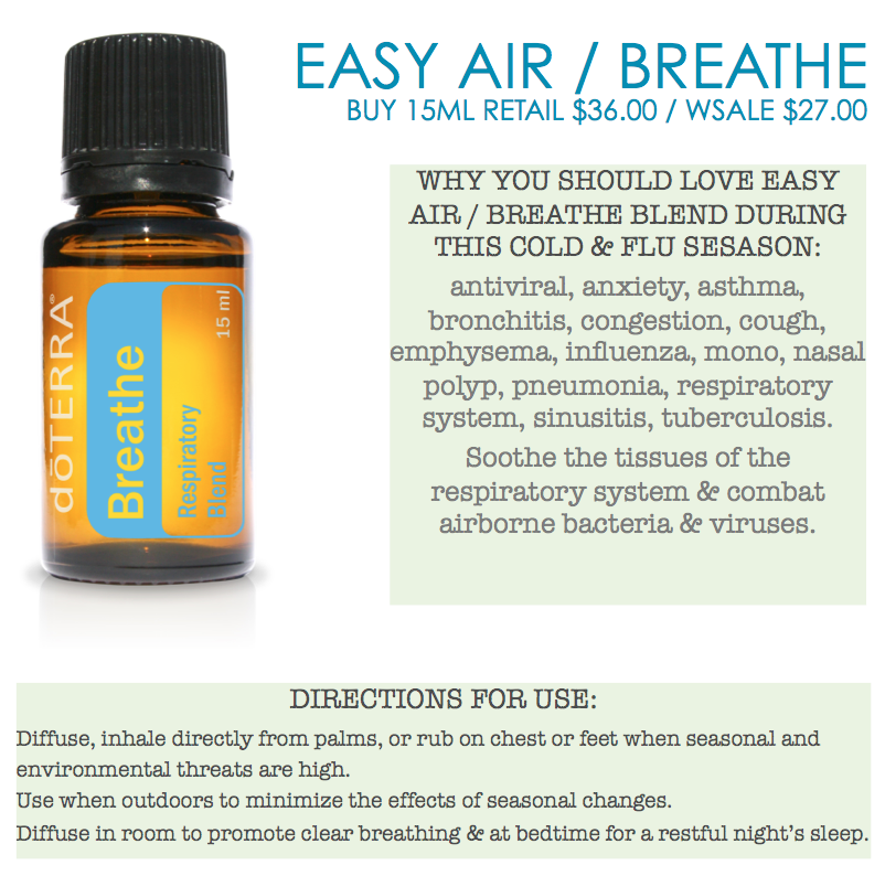 Breathe doterra essential oil oatsandoils healing with food doterra essential oil sydney australia digestzen crohns disease ulcer digestion ins stomach heartburn forumfinder Choice Image