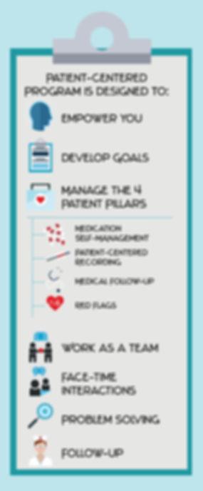 Care Transitions Program Chart.jpg