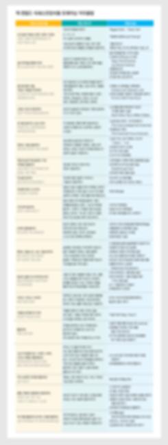 잭 캔필드, 성공학, 자기계발, 성공트레이닝, 석세스프린서플, 오석세스데이, 마인드파워, 마인드셋, 김세융,성공,끌어당김의법칙,시크릿