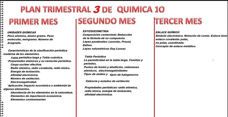 Ciberclosradiactivos apuntes tericos iii trimestre urtaz Choice Image